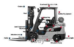 LOLER PUWER Inspection & Report Get your forklift truck examined for safety